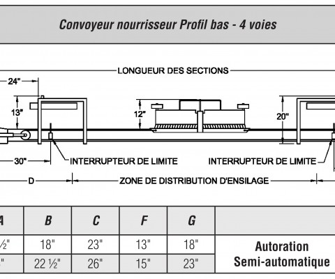 Kit nourrisseur Profil Bas - 4 voies